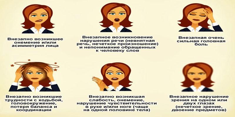Признаки микроинсульта у женщин