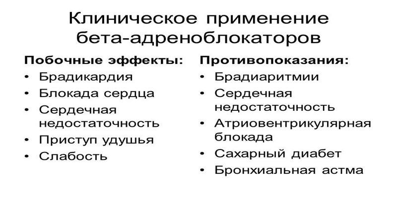 Особенности применения