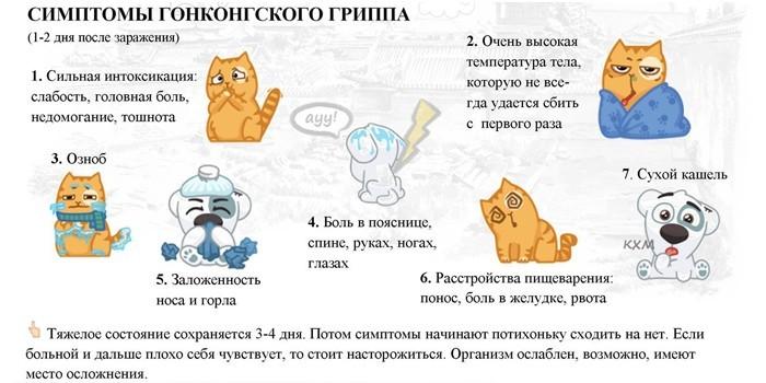 Симптомы заражения