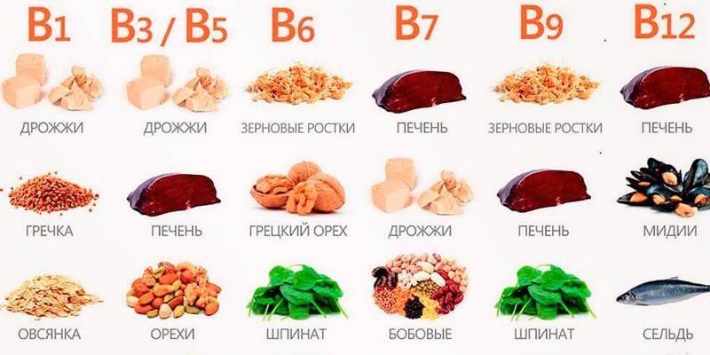 Содержащие витамин B продукты питания