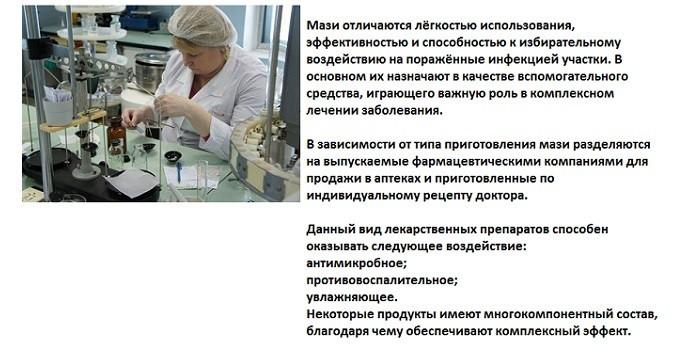 Виды аптечных мазей