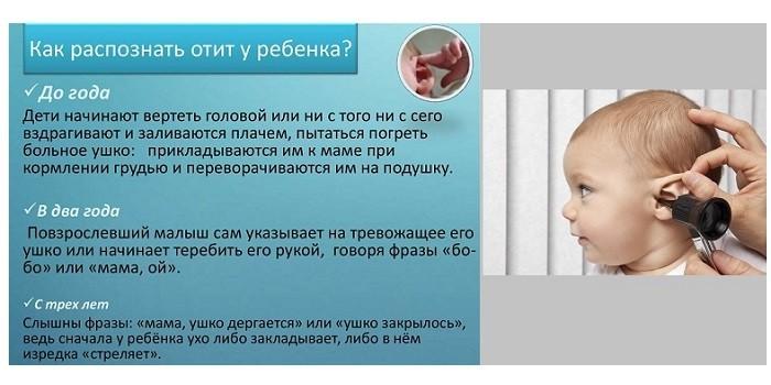 Как распознать болезнь у ребенка