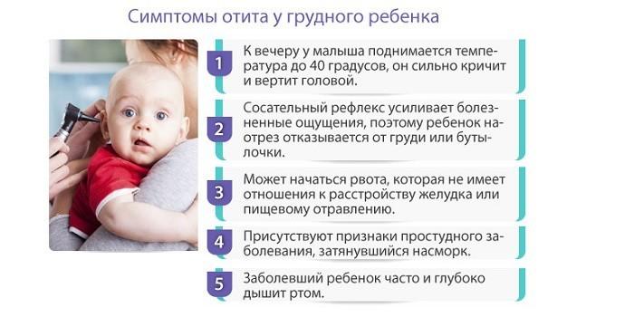 Симптомы у грудничков