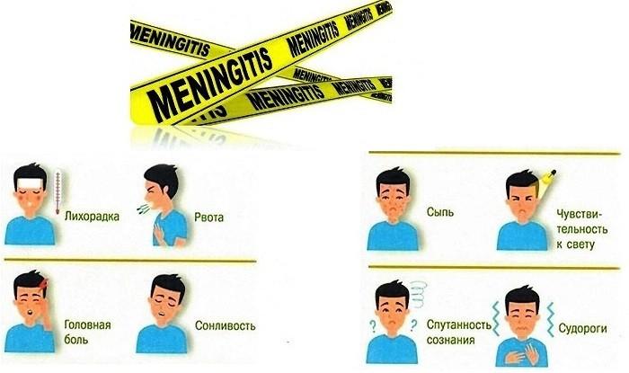Первые признаки болезни