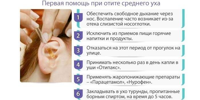 Первая помощь при отите среднего уха
