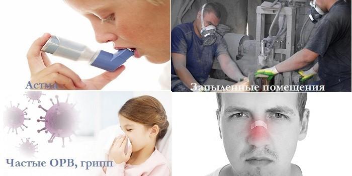 Астма, запыленные помещения, частые простудные заболевания и травмы
