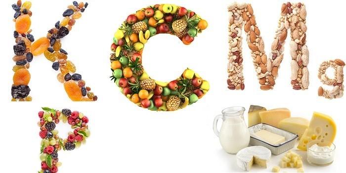 Витамины, микроэлементы и молочные продукты