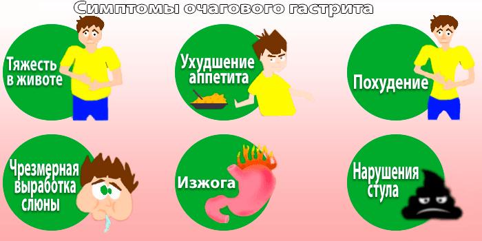 симптомы очагового гастрита