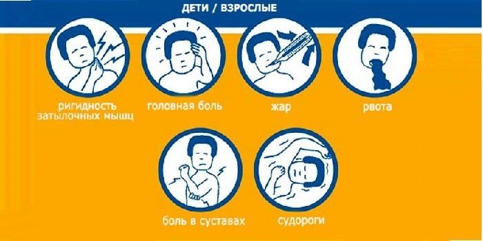 Менингеальный симптомы