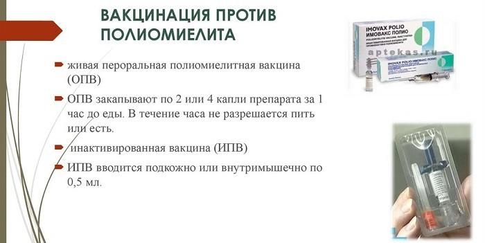 Инактивированный состав (ИПВ)