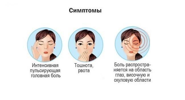 Симптомы, сопутствующие высыпаниям на теле