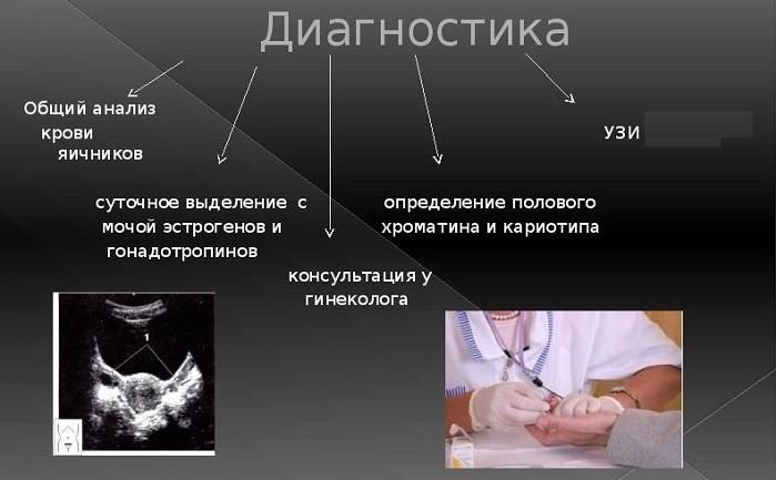 Тактика диагностики заболевания