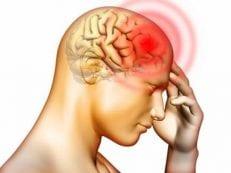Бактериальный менингит — пути заражения, признаки, проявления и методы терапии
