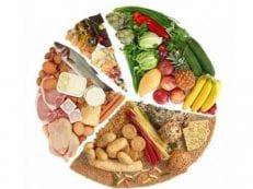 Питание после инсульта  — пошаговые рецепты полезных блюд для приготовления в домашних условиях с фото