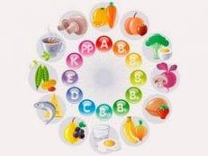 Симптомы авитаминоза — общие признаки, особенности у ребенка, мужчины и женщины