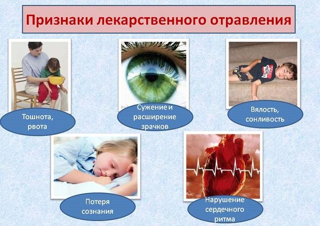 Симптомы отравления лекарствами