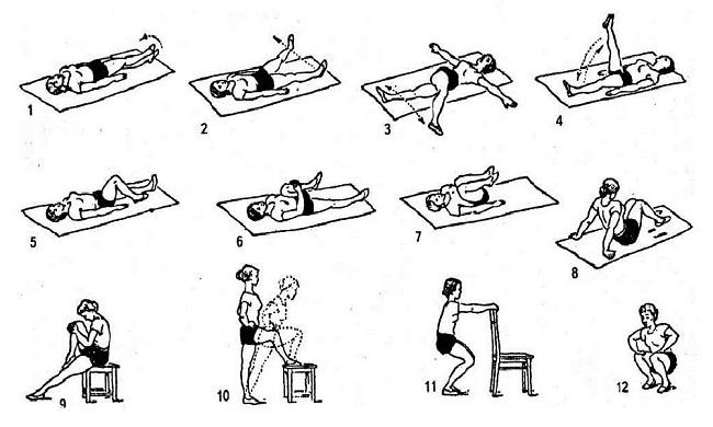 Упражнения после реабилитации