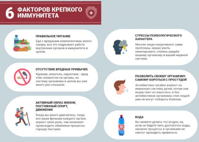 Факторы крепкого иммунитета