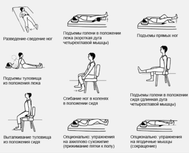 Лечебная гимнастика после замены тазобедренного сустава