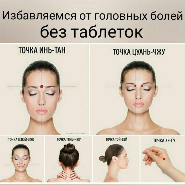 Точки от головной боли